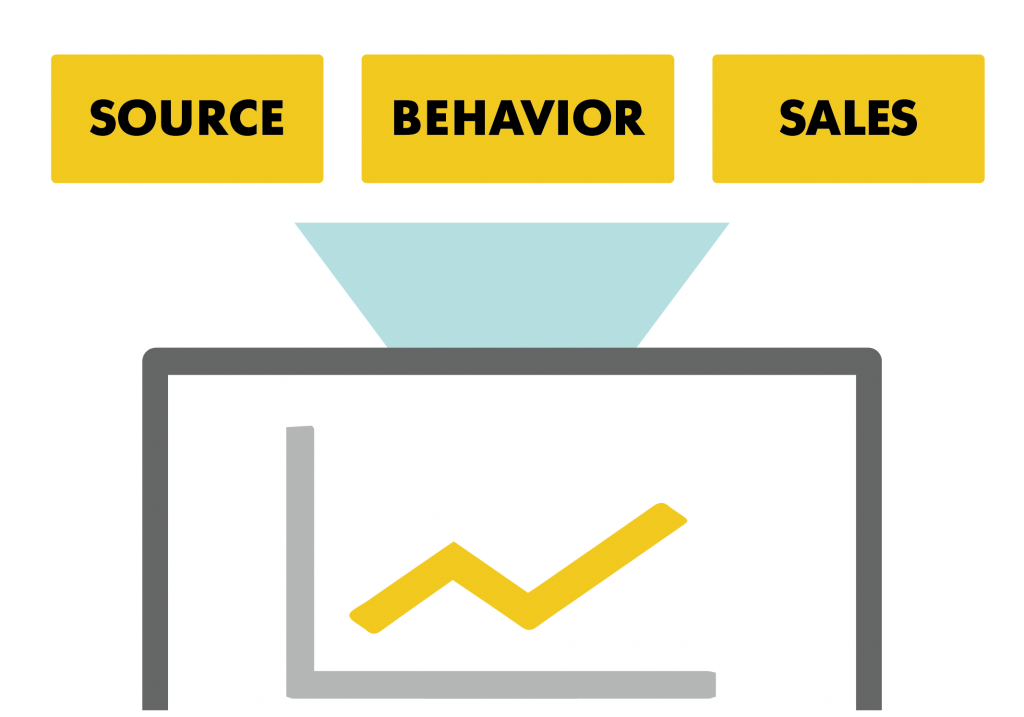 Source,behavior sales
